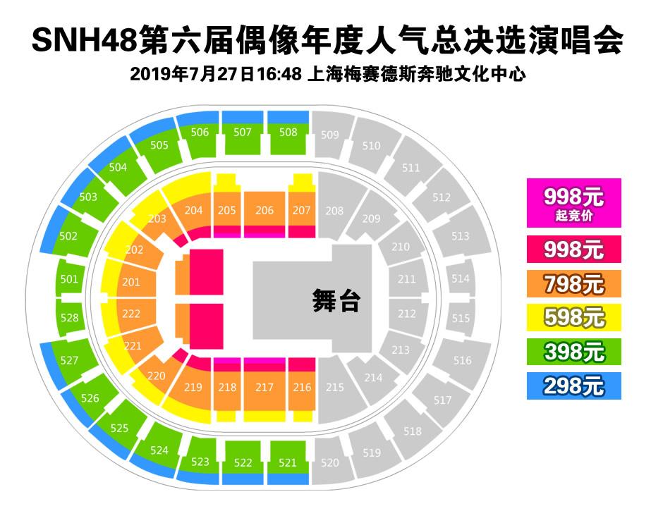 """""""新的旅程""""SNH48 GROUP第六届偶像年度人气总决选速报发布"""